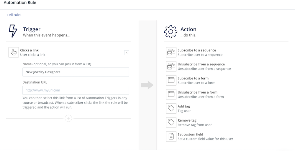 Screenshot of ConvertKit showing how to set up a link trigger automation rule